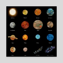 Irish Astronomy - Collection - Canvas by Ciaran Duffy