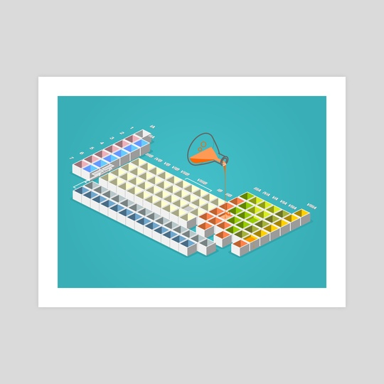 periodic table by anil yanik