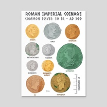 Roman Imperial Coin Chart - Acrylic by Flora Kirk